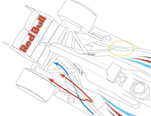 Phân tích kỹ thuật F1: Cánh gió sau - 1