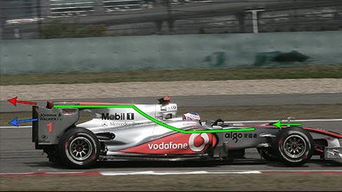 Phân tích kỹ thuật F1: Cánh gió sau - 2