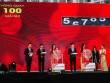 Ngày xuân, Vingroup tri ân khách hàng tiền tỷ
