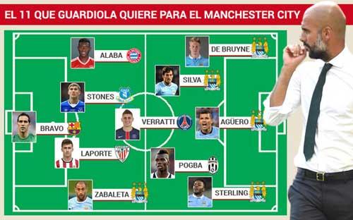 "Man City: Bỏ 250 triệu euro, Pep xây ""Dream team"" - 1"