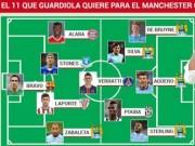 """Bóng đá - Man City: Bỏ 250 triệu euro, Pep xây """"Dream team"""""""