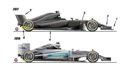 Tương lai F1: Thiết kế mới và thay đổi luật năm 2017 (P3) - 2