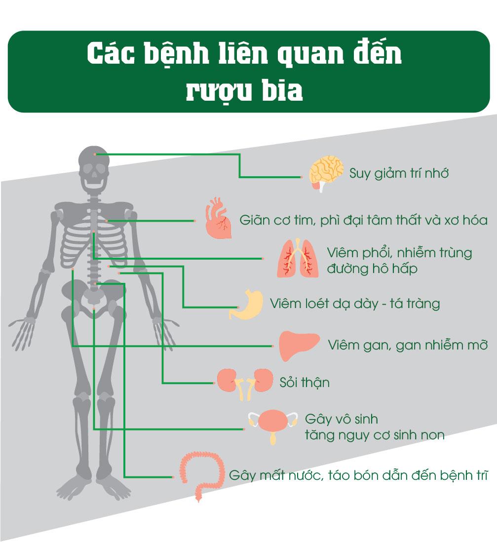 [Infographic] Đàn ông Việt uống rượu bia nhiều như thế nào? - 4