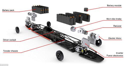 Lộ diện xe điện soán ngôi tốc độ Tesla Insane Mode - 2