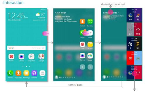 Galaxy S7 Edge sẽ bổ sung nhiều tính năng ở cạnh màn hình - 1