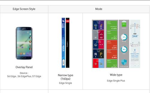 Galaxy S7 Edge sẽ bổ sung nhiều tính năng ở cạnh màn hình - 2