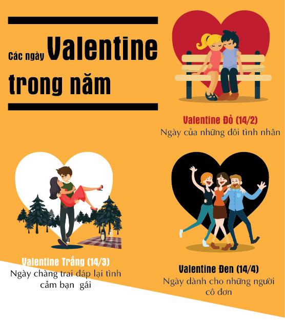Những thú vị về ngày Valentine có thể bạn chưa biết - 1