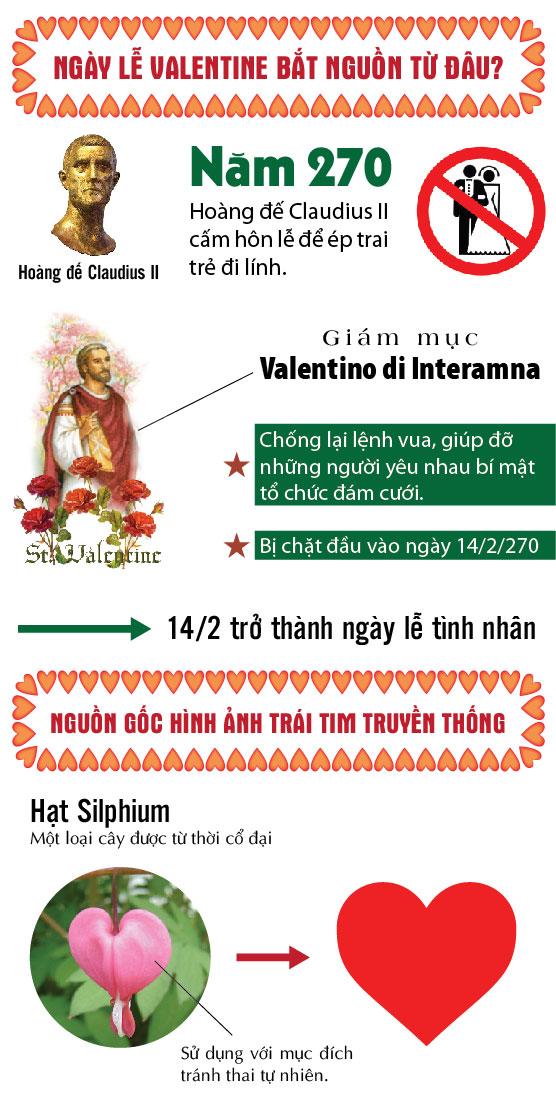 Những thú vị về ngày Valentine có thể bạn chưa biết - 2