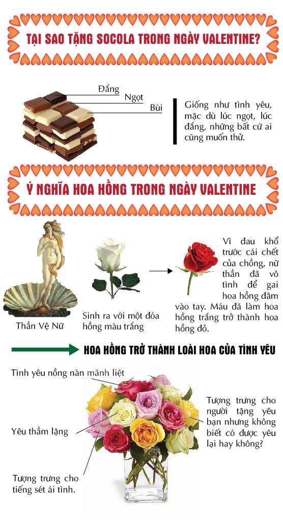 Những thú vị về ngày Valentine có thể bạn chưa biết - 3