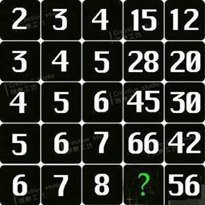 """Bài toán """"thông não"""" sau kỳ nghỉ Tết: Hãy tìm số còn thiếu - 1"""