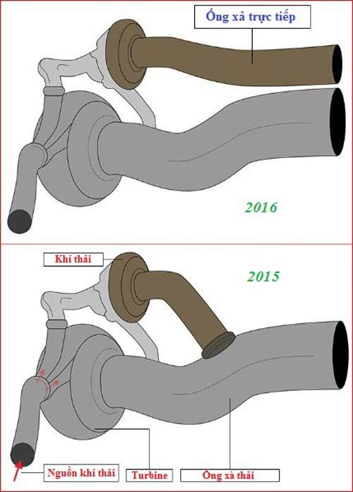 Quy chuẩn kỹ thuật F1 2016: Những thay đổi chính (P1) - 1