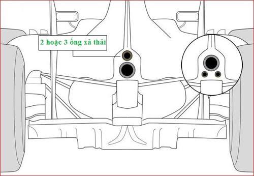 Quy chuẩn kỹ thuật F1 2016: Những thay đổi chính (P1) - 2