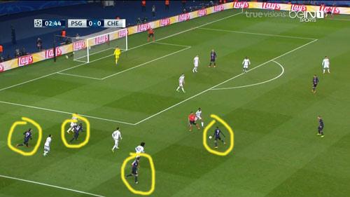 """Góc chiến thuật PSG - Chelsea: """"Đánh hội đồng"""" Ivanovic - 2"""