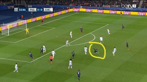 """Góc chiến thuật PSG - Chelsea: """"Đánh hội đồng"""" Ivanovic - 3"""