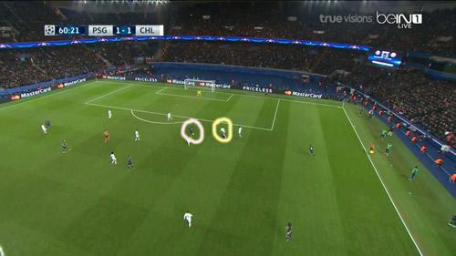 """Góc chiến thuật PSG - Chelsea: """"Đánh hội đồng"""" Ivanovic - 7"""