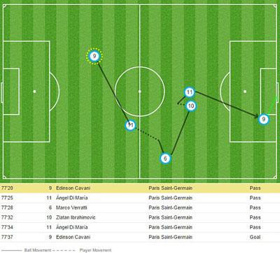 Chi tiết PSG – Chelsea: Hiệu quả từ thay người (KT) - 12