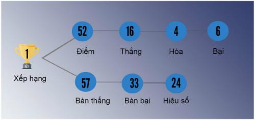(Infographic) V-League 2016: B.Bình Dương tự tin giữ ngai - 4