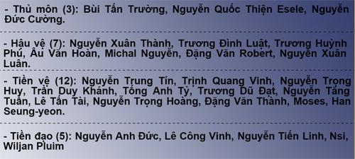 (Infographic) V-League 2016: B.Bình Dương tự tin giữ ngai - 6