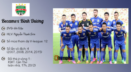 (Infographic) V-League 2016: B.Bình Dương tự tin giữ ngai - 2