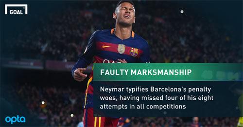 Barca lại đá hỏng 11m: Cẩn thận nỗi đau Chelsea 2012 - 2