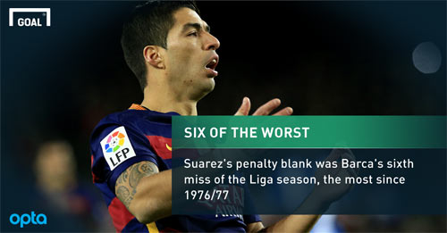 Barca lại đá hỏng 11m: Cẩn thận nỗi đau Chelsea 2012 - 1