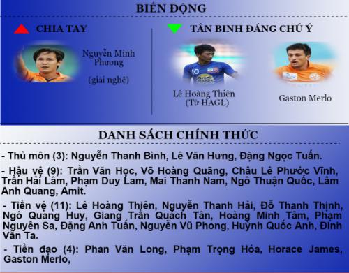 """(Infographic) V-League 2016: SHB.Đà Nẵng """"chậm mà chắc"""" - 6"""