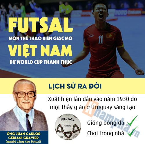 Tìm hiểu futsal biến giấc mơ VN dự World Cup thành thực (Infographic) - 1