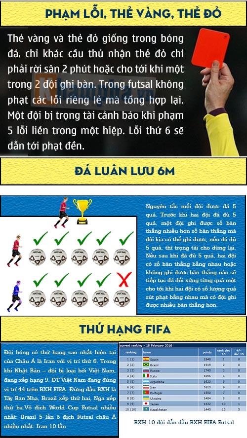 Futsal Việt Nam gặp Iran - 6