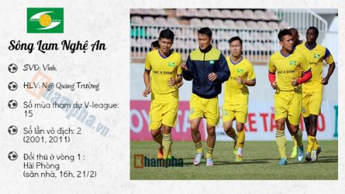 (Infographic) V-League 2016: SLNA đặt mục tiêu top 5 - 2