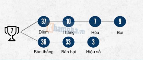 (Infographic) V-League 2016: SLNA đặt mục tiêu top 5 - 4