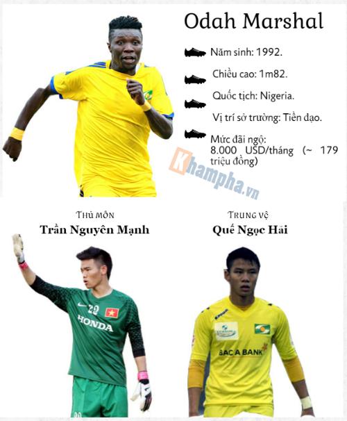 (Infographic) V-League 2016: SLNA đặt mục tiêu top 5 - 8