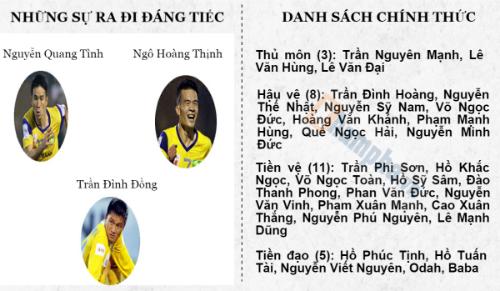 (Infographic) V-League 2016: SLNA đặt mục tiêu top 5 - 6