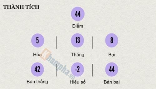 (Infographic) V-League 2016: FLC. Thanh Hóa ôm mộng lớn - 4