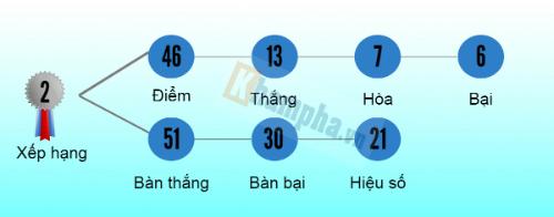 """(Infographic) V-League 2016: HN T&T trước """"sóng dữ"""" - 4"""