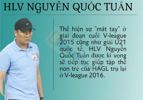 """(Infographic) V-League 2016: HAGL """"nhớ"""" Công Phượng - 10"""