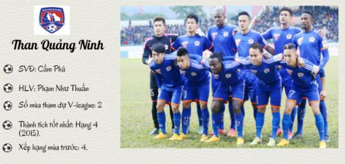 (Infographic) V-League 2016: Mỗi đội một tham vọng - 2