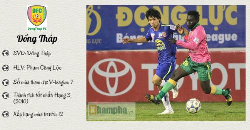 (Infographic) V-League 2016: Mỗi đội một tham vọng - 5