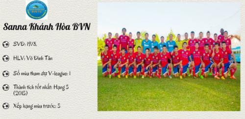 (Infographic) V-League 2016: Mỗi đội một tham vọng - 6