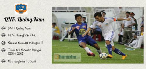(Infographic) V-League 2016: Mỗi đội một tham vọng - 8