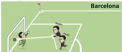 Tranh vui: MU, Arsenal bắt chước 11m kiểu Messi-Suarez - 1