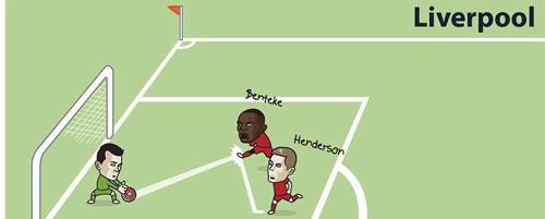 Tranh vui: MU, Arsenal bắt chước 11m kiểu Messi-Suarez - 2