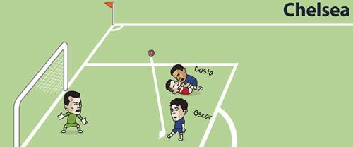 Tranh vui: MU, Arsenal bắt chước 11m kiểu Messi-Suarez - 3