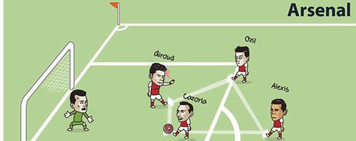 Tranh vui: MU, Arsenal bắt chước 11m kiểu Messi-Suarez - 4