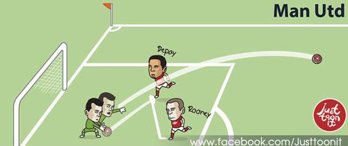 Tranh vui: MU, Arsenal bắt chước 11m kiểu Messi-Suarez - 5