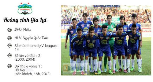 """(Infographic) V-League 2016: HAGL """"nhớ"""" Công Phượng - 2"""