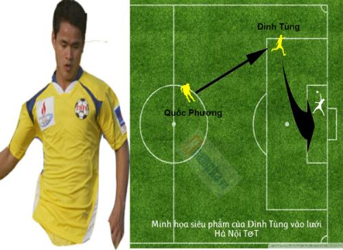 """Ấn tượng vòng 1 V-League: Người hùng và """"tội đồ"""" (Infographic) - 9"""