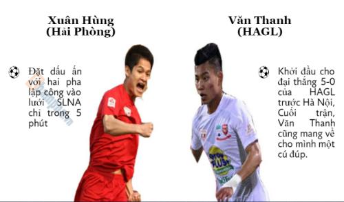 """Ấn tượng vòng 1 V-League: Người hùng và """"tội đồ"""" (Infographic) - 5"""