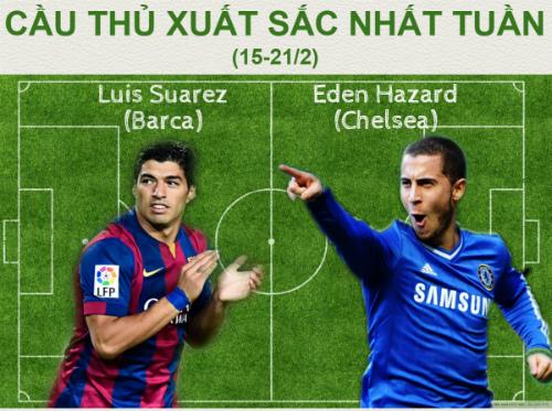 (Infographic) Siêu sao ấn tượng: Chào mừng Hazard trở lại - 1