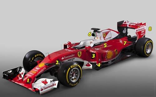 Chiến mã SF16-H của Ferrari: Mục tiêu đánh bại Mercedes.(P1) - 2
