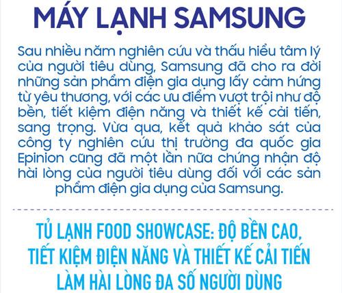 96% người dùng hài lòng với sản phẩm điện gia dụng Samsung - 2